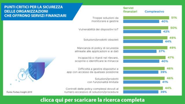 servizi-finanziari-criticità