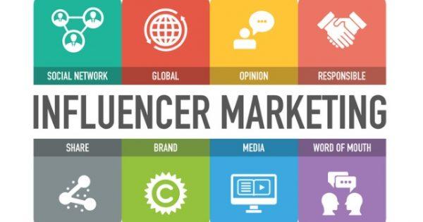 influencer GDPR